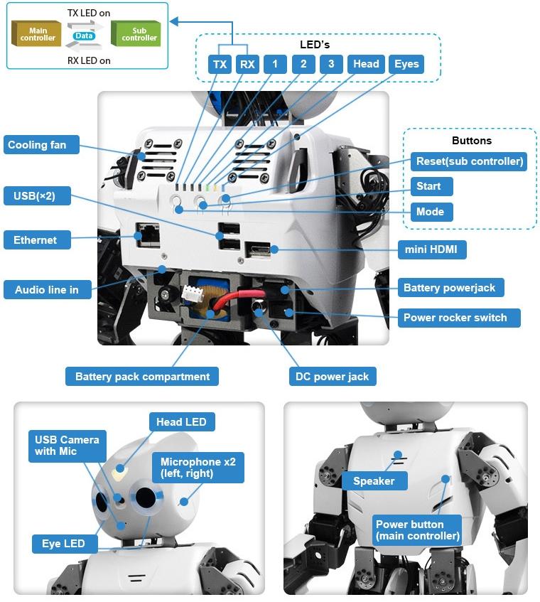 Robotis OP2 - Interfaces