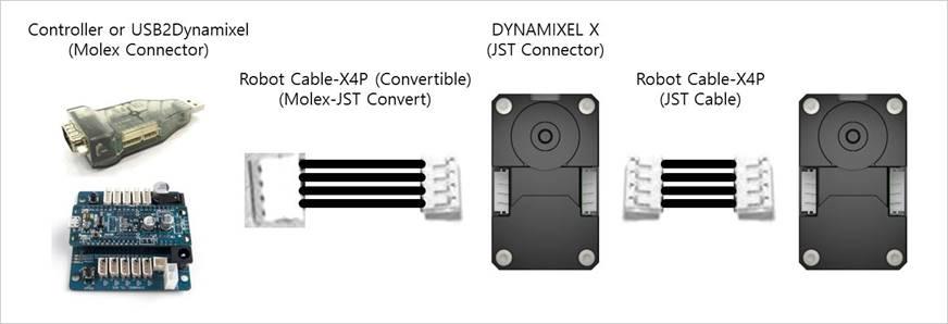 Controller or USB2 Dynamixel (Molex Connector) Robot Cable-X4P Convertible Molex-JST Convert Dynamixel X JST Connector Robot Cable-X4P JST Cable