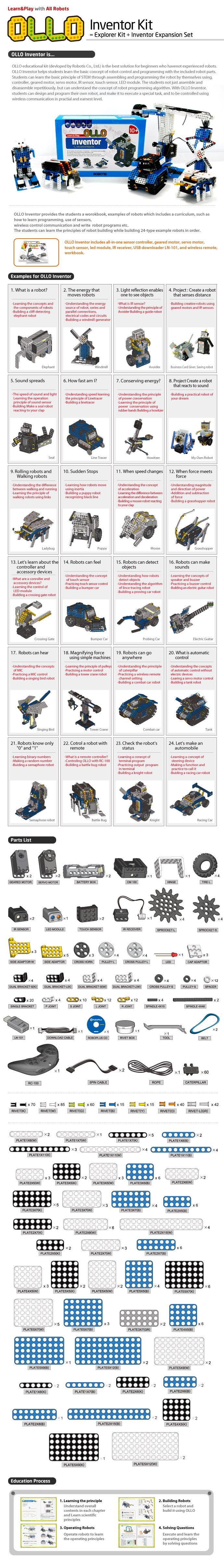 Robotis OLLO Inventor Kit